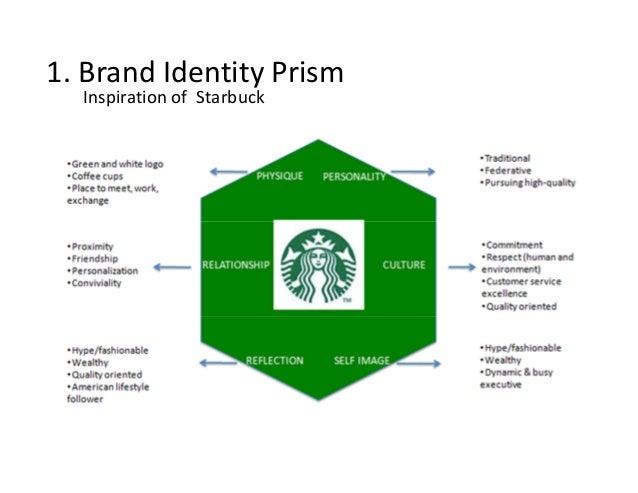 starbucks coffee company profile and case analysis purpose