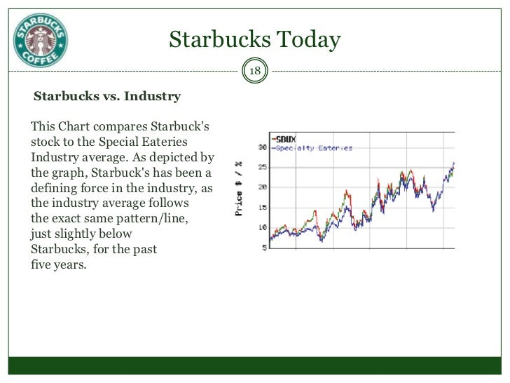 starbucks innovation strategy paper Free research that covers introduction starbucks was opened in 1971 in starbucks market segmentation and positioning and service innovation to.