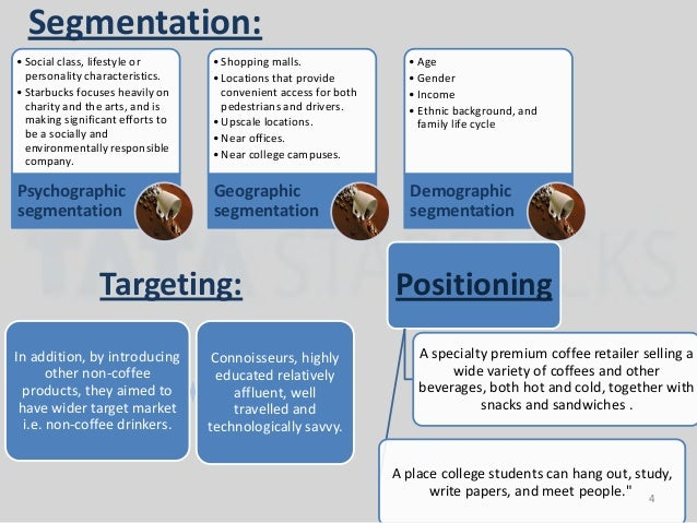 starbucks market segmentation View this term paper on psychographic segmentation of starbucks starbucks is a major world wide coffee retailer specializing in a variety of brands of blend.