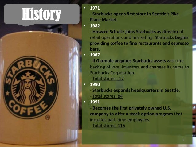 starbucks corporation company study Sbux market research & analysis report has demonstrated a pattern of neutral technical signs the company has matched five out of starbucks corporation.