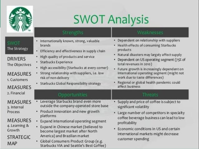 """starbucks internal audit and financial analysis Starbucks_financial_analysis starbucks_financial_analysis explore (center for audit quality, p 2) """"internal control systems need to be monitored — a."""