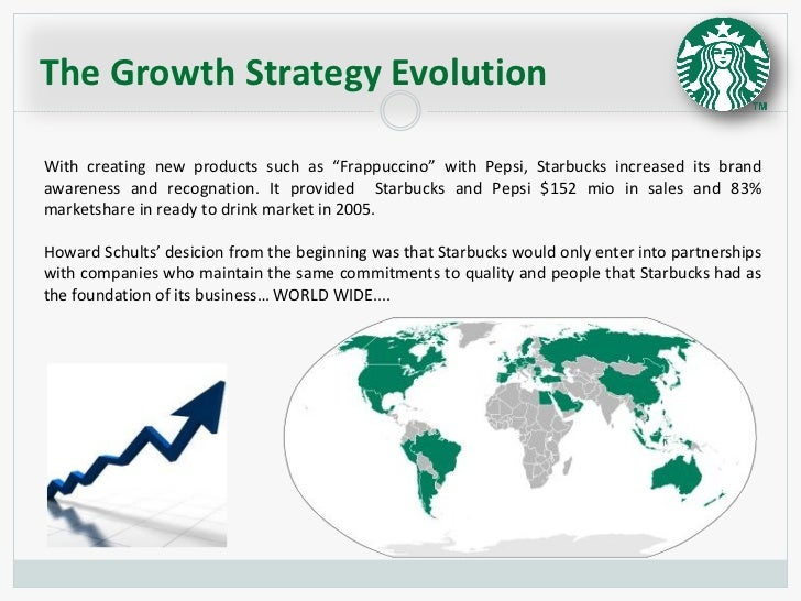 starbucks managing a high growth brand case study