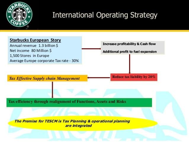 starbucks international operations