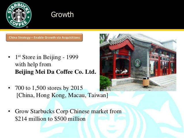 Starbucks' Global Strategy