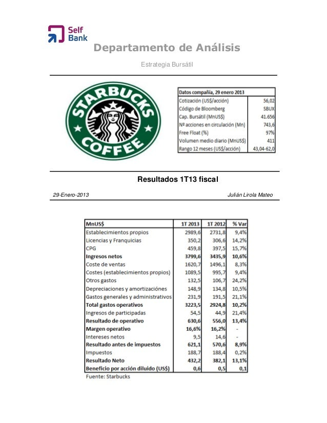 starbucks balanced scorecard I would like to know how to evulate this also, where can i find more information on how starbucks introduces bsc and when starbucks starts to use bsc.
