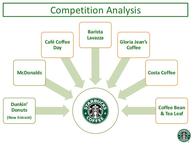 starbucks corporate analysis About starbucks coffee company to say starbucks purchases and roasts high-quality whole bean coffees is very true.