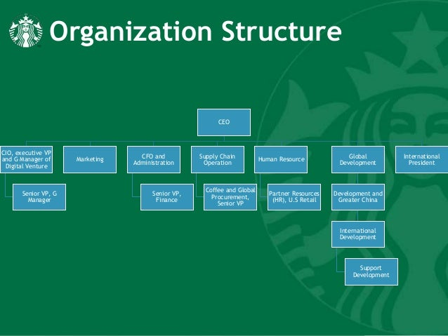 starbucks organization s internal business process Starbucks external and internal strategic planning process in any organization is the ability to for starbucks to expand its business in the uk.