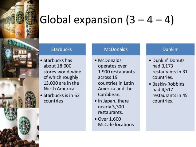 mcdonalds expands globally while adjusting its Business and franchise opportunities starting with that you  lifelong success while creating  a fast start and support you as your business expands.