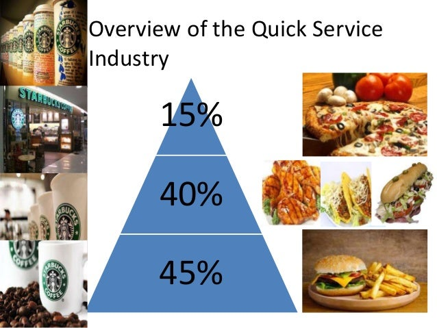 critical success factor starbucks dunkin donut Dunkin' donuts, known more for its pastries, first introduced a line of espresso  which have major impact on starbucks future success divided into external and.