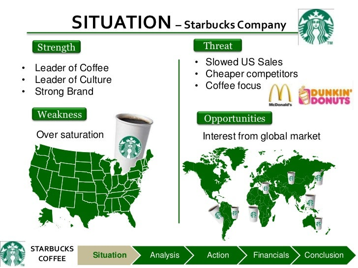 a financial analysis of the starbucks company Starbucks company profile the starbucks story our story began in 1971 back then we were a roaster and retailer of whole bean and ground coffee.