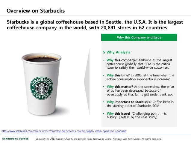 supply chain management of starbucks essay White papers companies us coffee shop chain starbucks has announced plans to add 12,000 more address at the council of supply chain management.