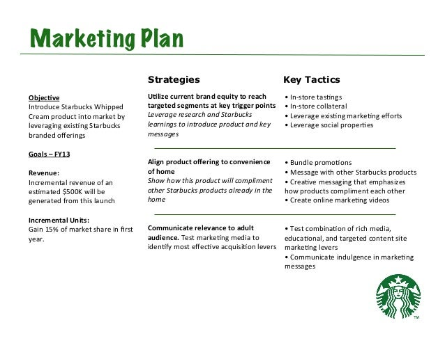 conclusion on starbucks marketing plan Marketing plan for starbucks with marketing analytic, strategy and action plan  in sri lanka starbucks objective starbucks market strategy in sri lanka starbucks action plan and.