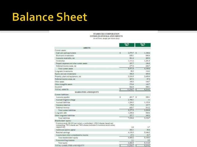 a financial analysis of starbucks coffee Report of the starbucks coffee company/ alliance for environmental innovation joint task force april 15, 2000.