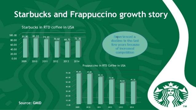 starbuckss schultz on growth strategy asian