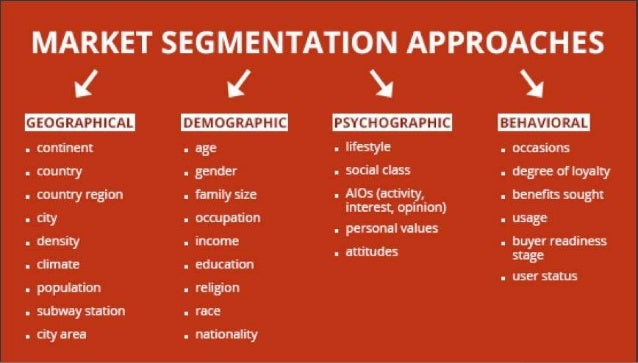segmentation targeting and positioning of tata tea Assignment: antecedents of target target marketing, and positioning usage-rate segmentation 5) because numi organic tea has identified more than one.