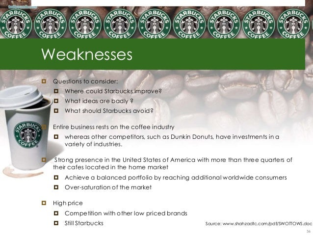 starbucks coffee strengths and weaknesses Swot analysis strengths weaknesses opportunities threats  @rui wang appreciate you for spending your valuable time learning about starbucks coffee.