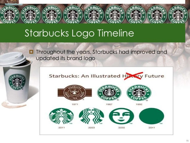 """company timeline of starbucks In fact, oldenburg dismisses the starbucks coffee shop as an """"imitation"""", debilitated by the company's pursuit of that other quintessentially american obsession, security, and the sterile."""