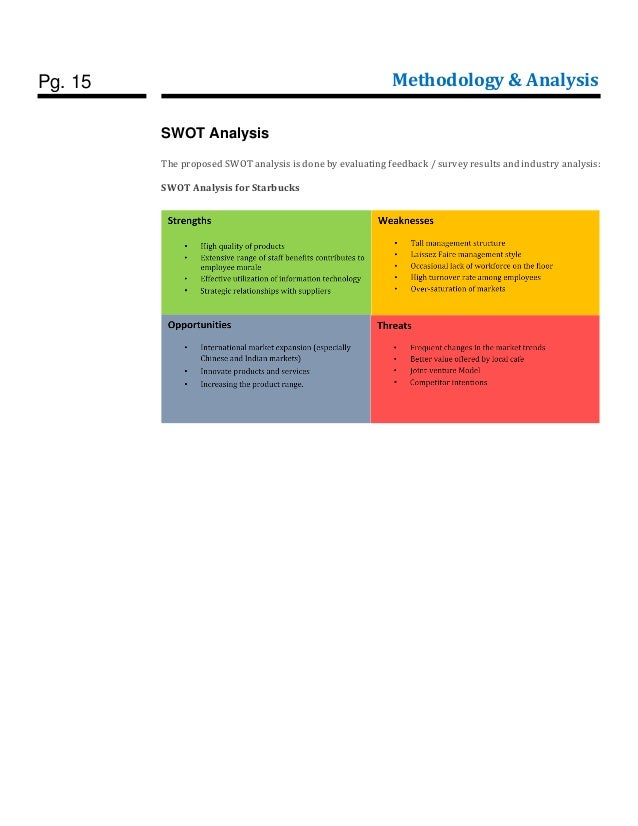 starbucks swot analysis essay Swot analysis chili's bar and grill a swot analysis is a useful tool for understanding a company's strengths, weaknesses, opportunities, and threats in the decision making process, it helps to look at all the information.