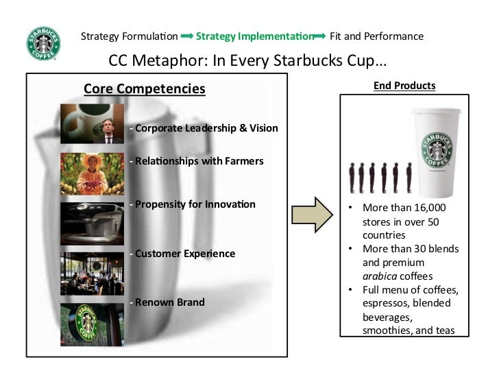 starbucks strategic capability Starbucks has developed a mission statement that includes cultural development, innovation, high performance and accountability as elements of the company's values the corporate mission statement defines the company's goals starbucks' mission is to inspire and nurture the human spirit - one.