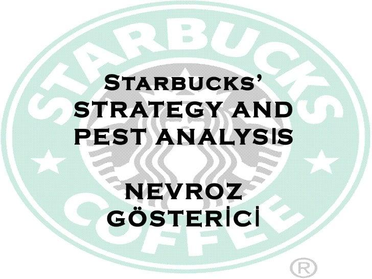 SWOT Analysis of Starbucks (6 Key Strengths in 2018)