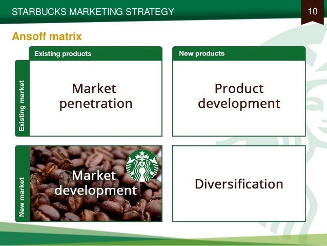 control mechanisms of starbucks Starbucks specialises in coffee and believes in serving the best quality coffee  possible  the main control mechanisms at starbucks are governance principles ,.