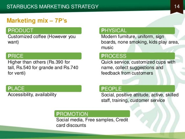 Starbucks Marketing Mix