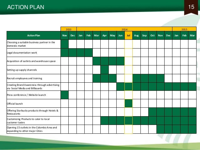 promotional plan Choose a marketing plan template for excel or word, including templates for budget planning, digital marketing, competitive analysis and more.