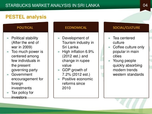 starbuck strategic analysis term paper Starbucks: a strategic plan 10 a clear view (pearce, 2013) of how a business will generate profits and strategic actions to succeed over the long term is a good business model starbucks should expand its business model in china (zhuqioing, 2014.