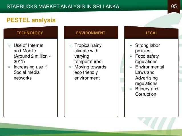market and situational analysis starbucks coffee Among the many cafes that have opened up in the united kingdom the top three names remain costa coffee, caffe nero and starbucks this assignment is a review and critical analysis on the marketing strategies that have been utilized by both starbucks.