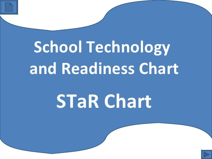 School Technology  and Readiness Chart STaR Chart