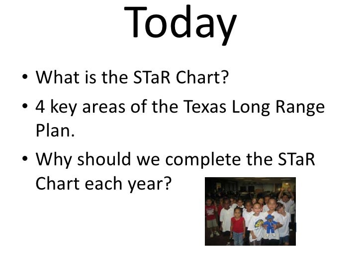Today<br />What is the STaR Chart?<br />4 key areas of the Texas Long Range Plan.<br />Why should we complete the STaR Cha...