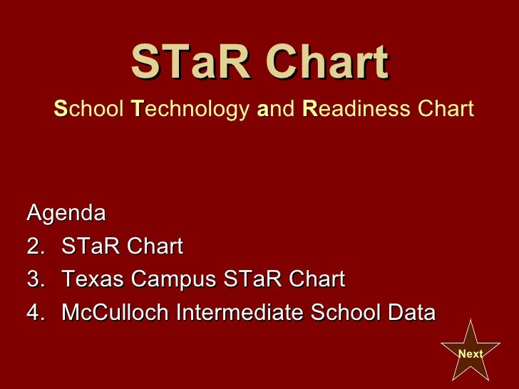STaR Chart S chool  T echnology  a nd  R eadiness Chart <ul><li>Agenda </li></ul><ul><li>STaR Chart </li></ul><ul><li>Texa...