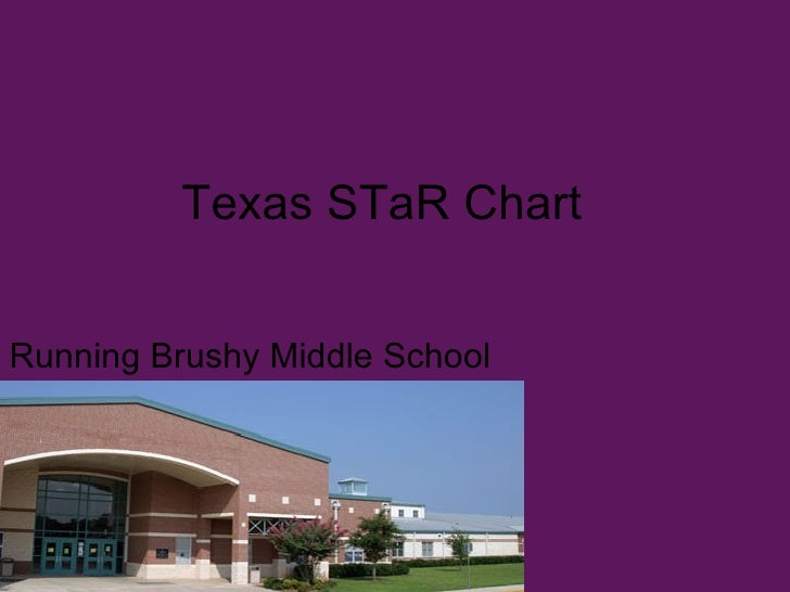 Texas STaR Chart  Running Brushy Middle School