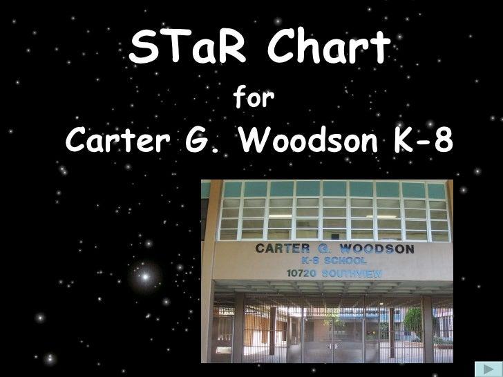 STaR Chart for  Carter G. Woodson K-8