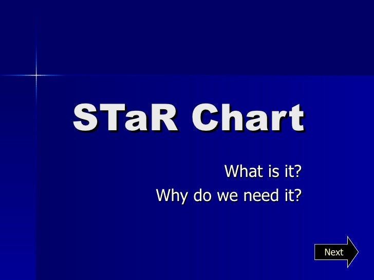 STaR Chart What is it? Why do we need it? Next