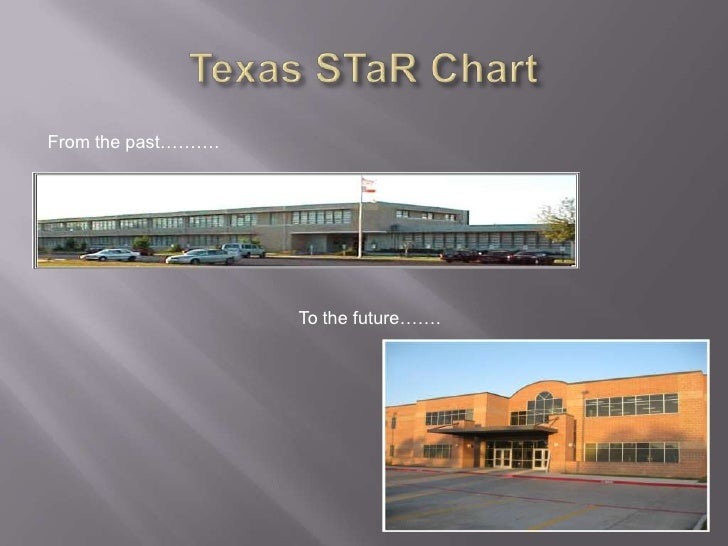 Texas STaR Chart<br />From the past……….<br />To the future…….<br />