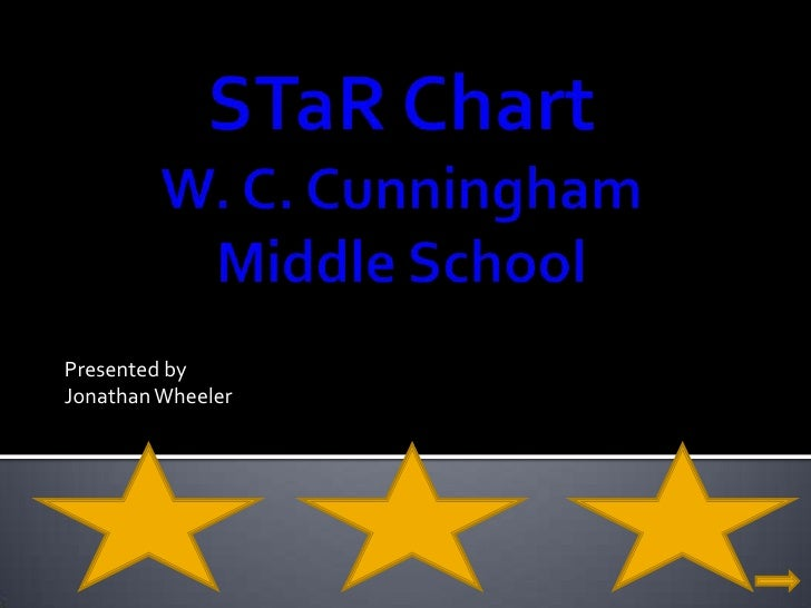 STaR ChartW. C. Cunningham Middle School<br />Presented by <br />Jonathan Wheeler<br />