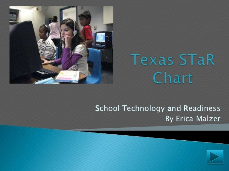 Texas STaR Chart<br />School Technology and Readiness<br />By Erica Malzer<br />
