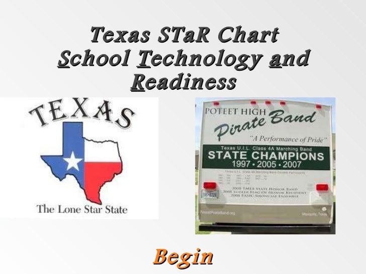 Texas STaR Chart S chool  T echnology  a nd  R eadiness Begin