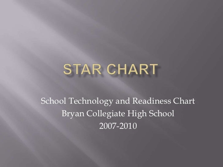 STaR Chart<br />School Technology and Readiness Chart<br />Bryan Collegiate High School<br />2007-2010<br />
