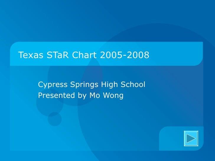 Star Chart 2008
