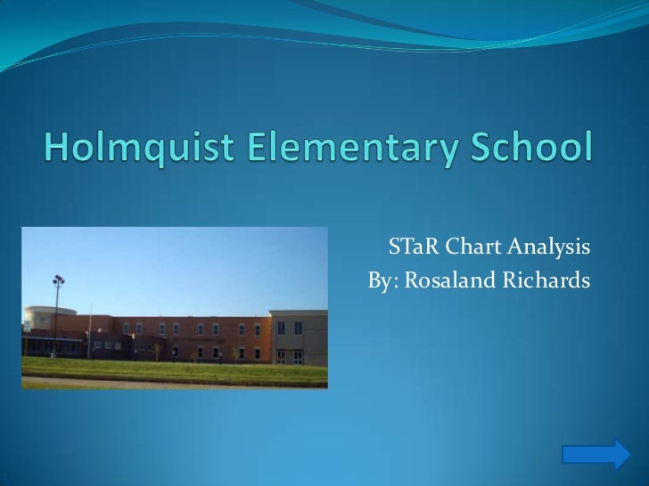 Holmquist Elementary School<br />STaR Chart Analysis<br />By: Rosaland Richards<br />
