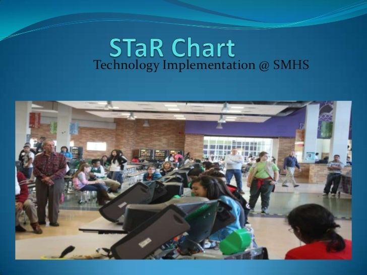 STaR Chart<br />Technology Implementation @ SMHS<br />