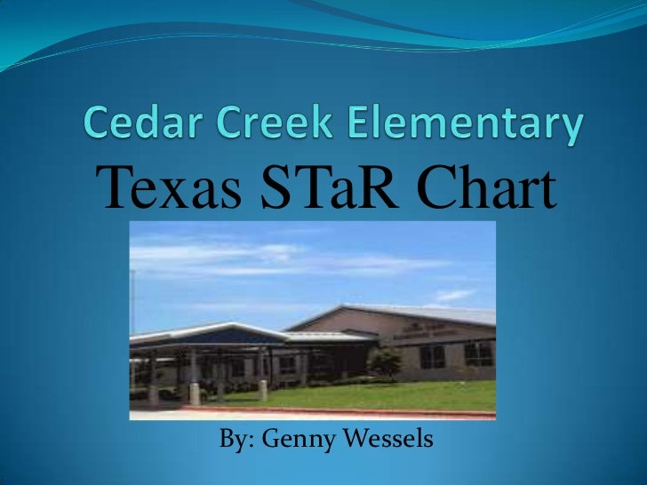 Cedar Creek Elementary<br />Texas STaR Chart<br />By: Genny Wessels<br />