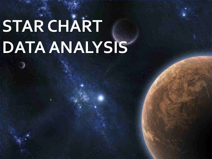 STAR CHARTDATA ANALYSIS