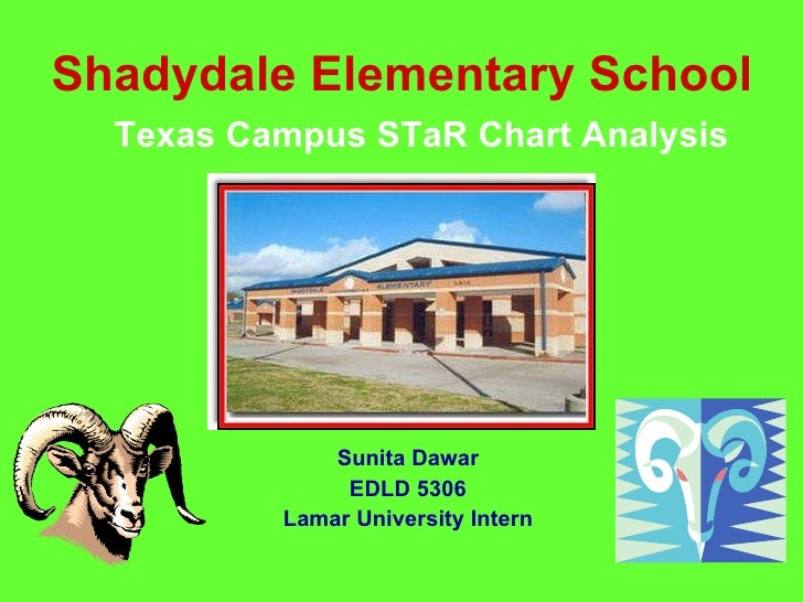 SD STaR Chart Data Power Point