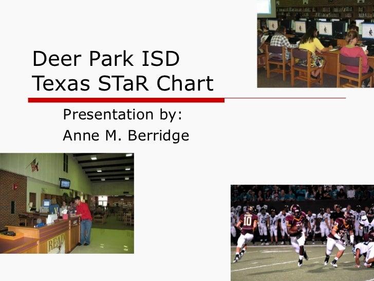 Deer Park ISD Texas STaR Chart Presentation by: Anne M. Berridge