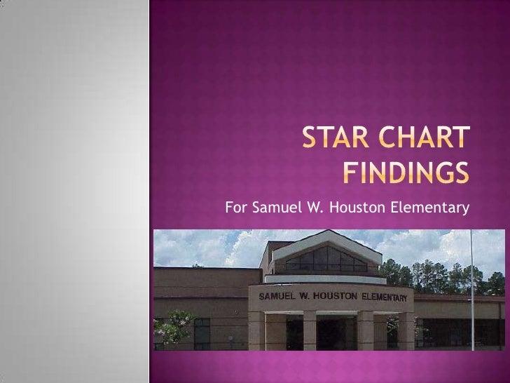 STaR Chart Findings <br />For Samuel W. Houston Elementary<br />