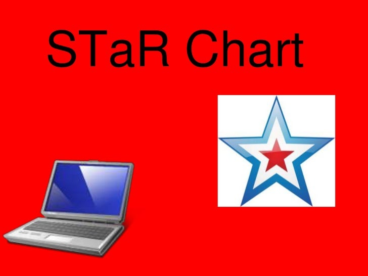 STaR Chart<br />