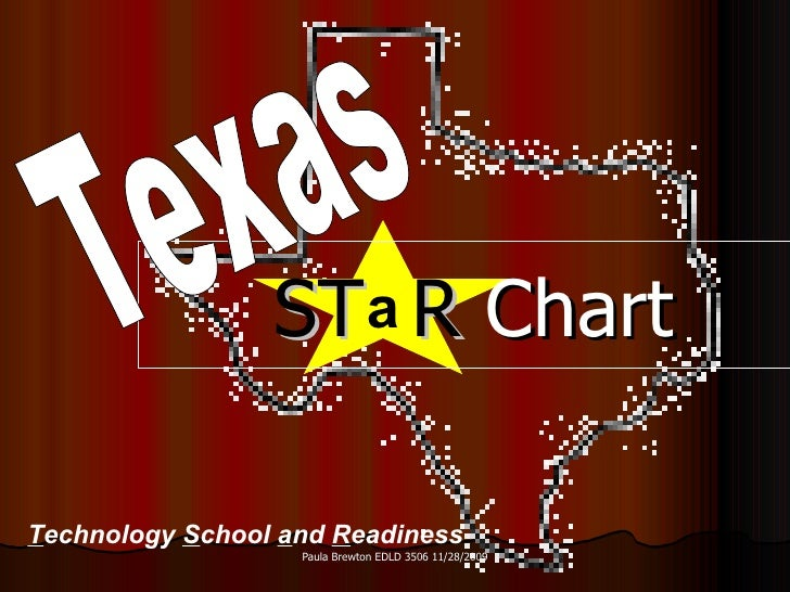 ST   R   Chart a Texas T echnology  S chool  a nd  R eadiness